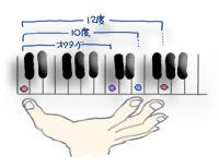 Piano_cut010